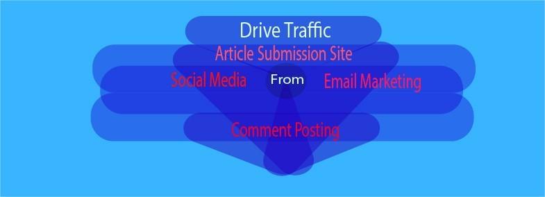 Important Revenue Driving Pages